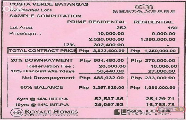 Photo #3 Residential Land for sale in Batangas, Batangas City