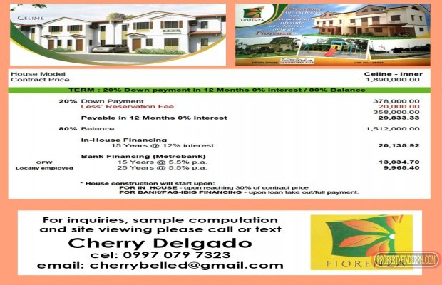 Photo #5 Townhouse for sale in Rizal, Rodriguez
