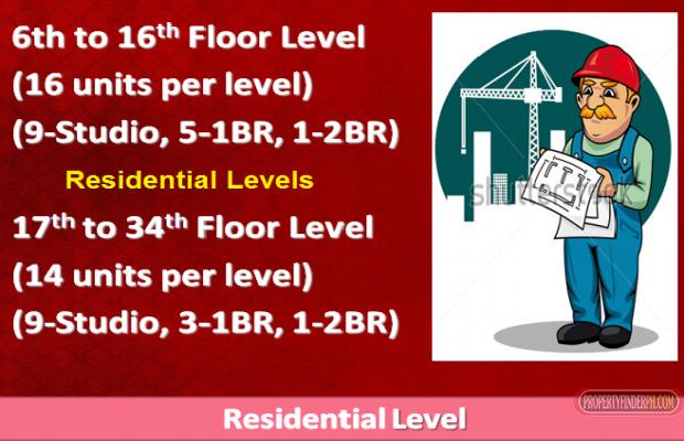 Photo #7 Condominium for sale in Cebu, Cebu City