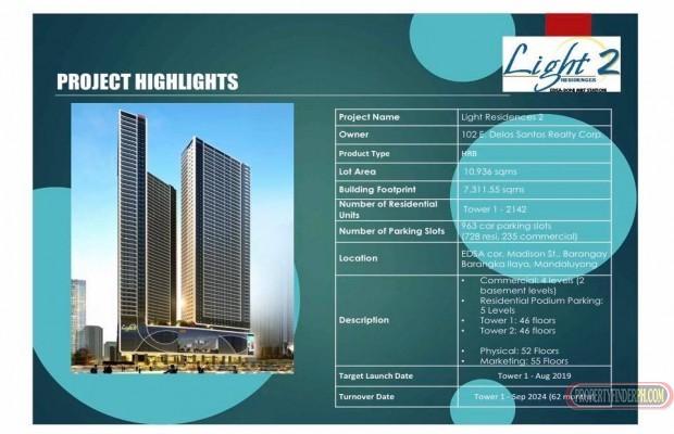 Photo #5 Condominium for sale in Metro Manila, Makati